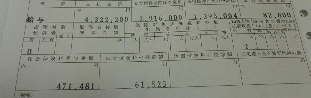 平成28年分給与所得の源泉徴収票