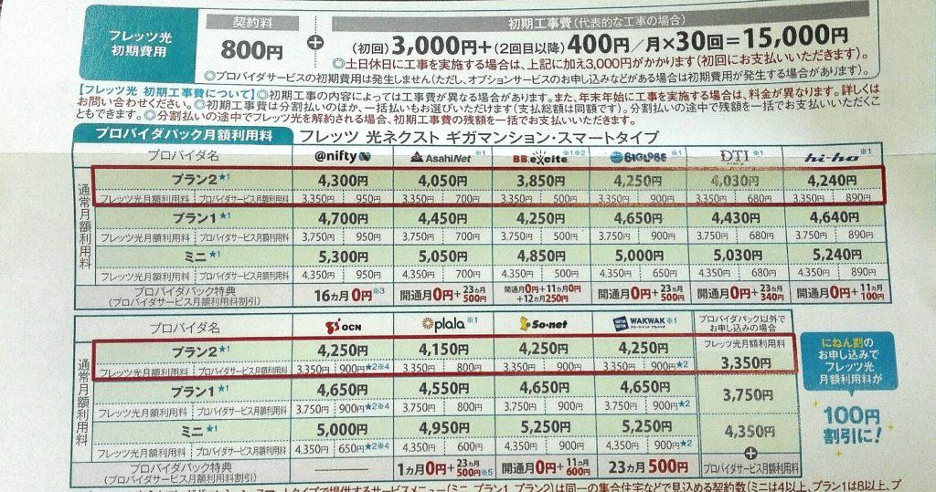 NTT東日本フレッツ光料金表