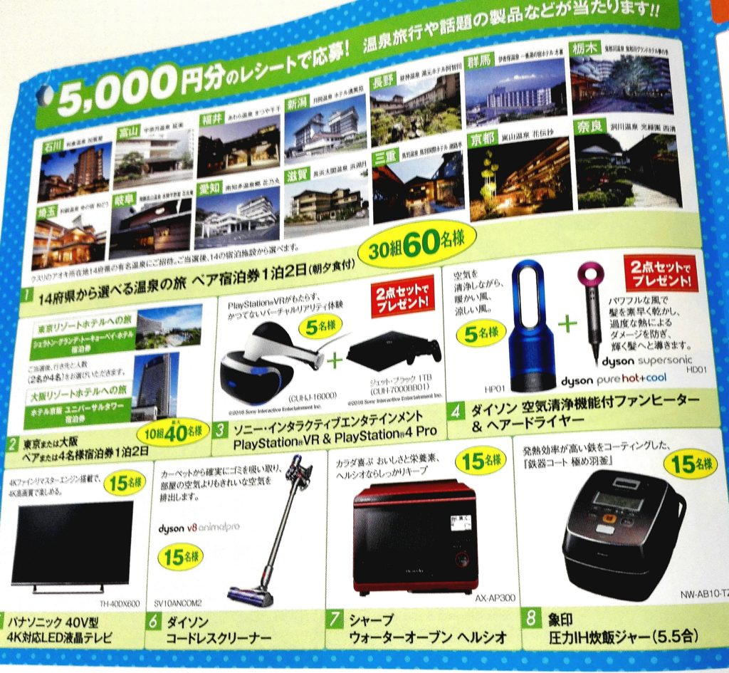 クスリのアオキ大感謝祭キャンペーン5000円コース景品