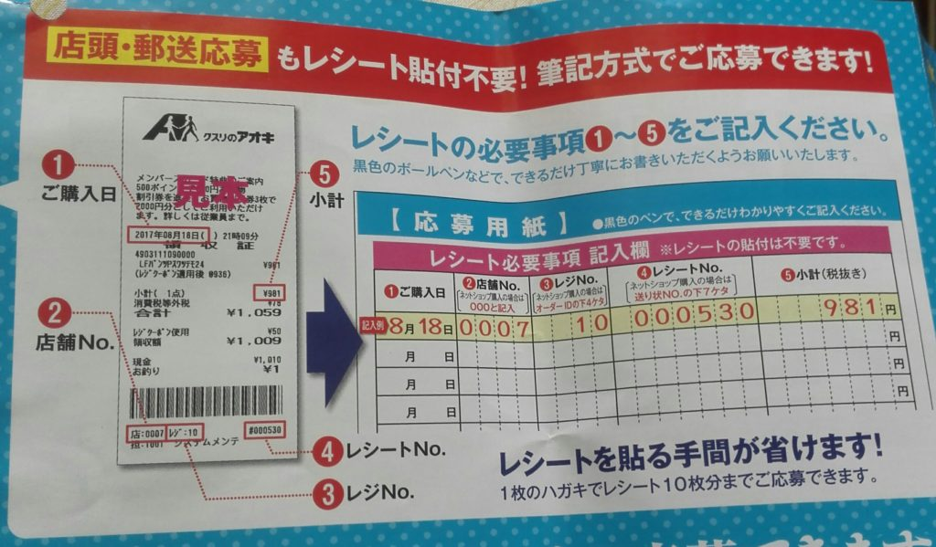クスリのアオキ大感謝祭キャンペーン応募用紙記入例