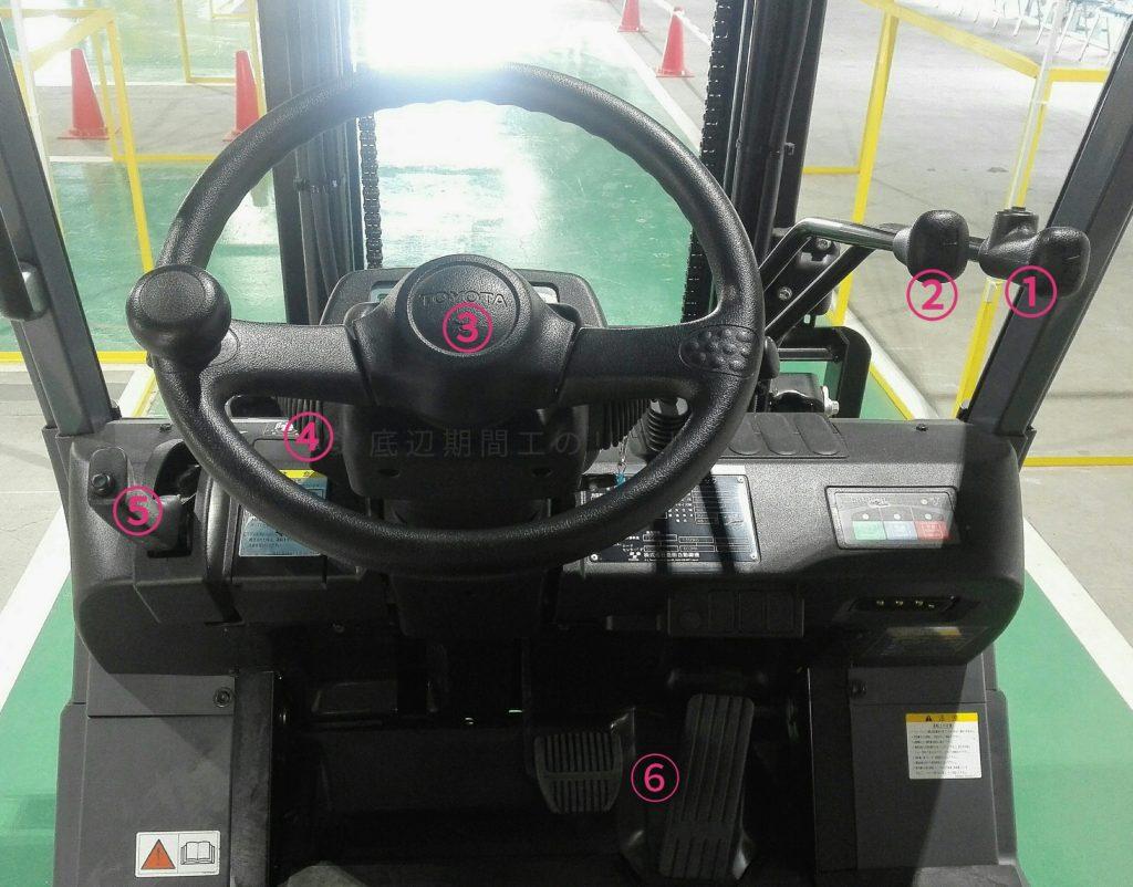フォークリフト運転席画像
