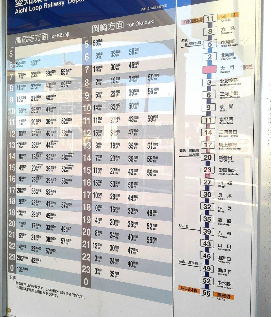 愛知環状鉄道大門駅からの時刻表