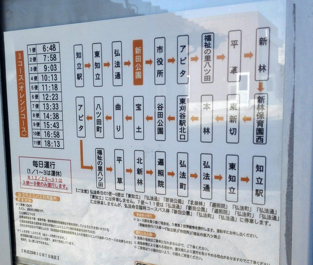 知立市市内循環バス停留所マップ
