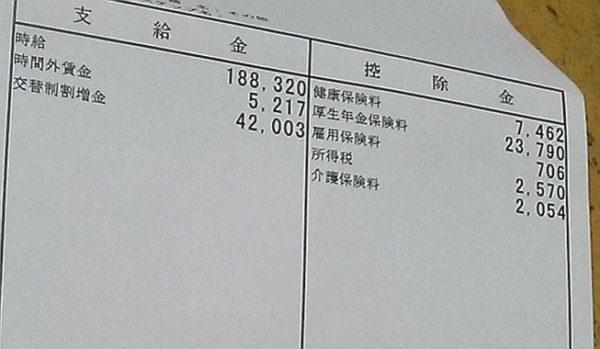 三菱自動車期間工の最後の給料明細【2018年12月支給分】
