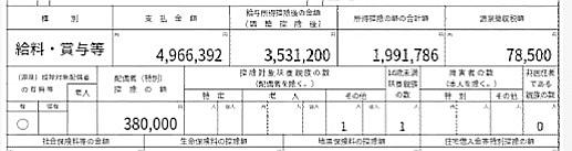 期間工の年収っていくら?2014年~2020年まで年度別の金額公開