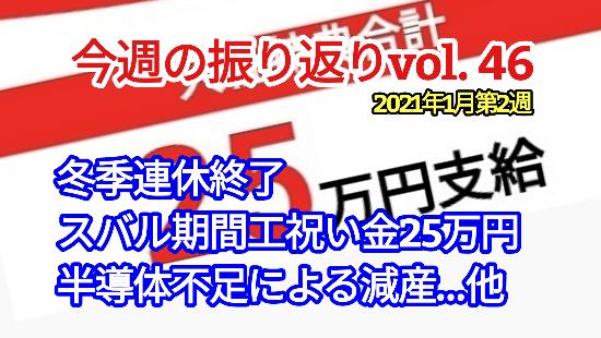 2021年1月2週【連休終了/SUBARU期間工入社祝金25万】振り返りvol.46